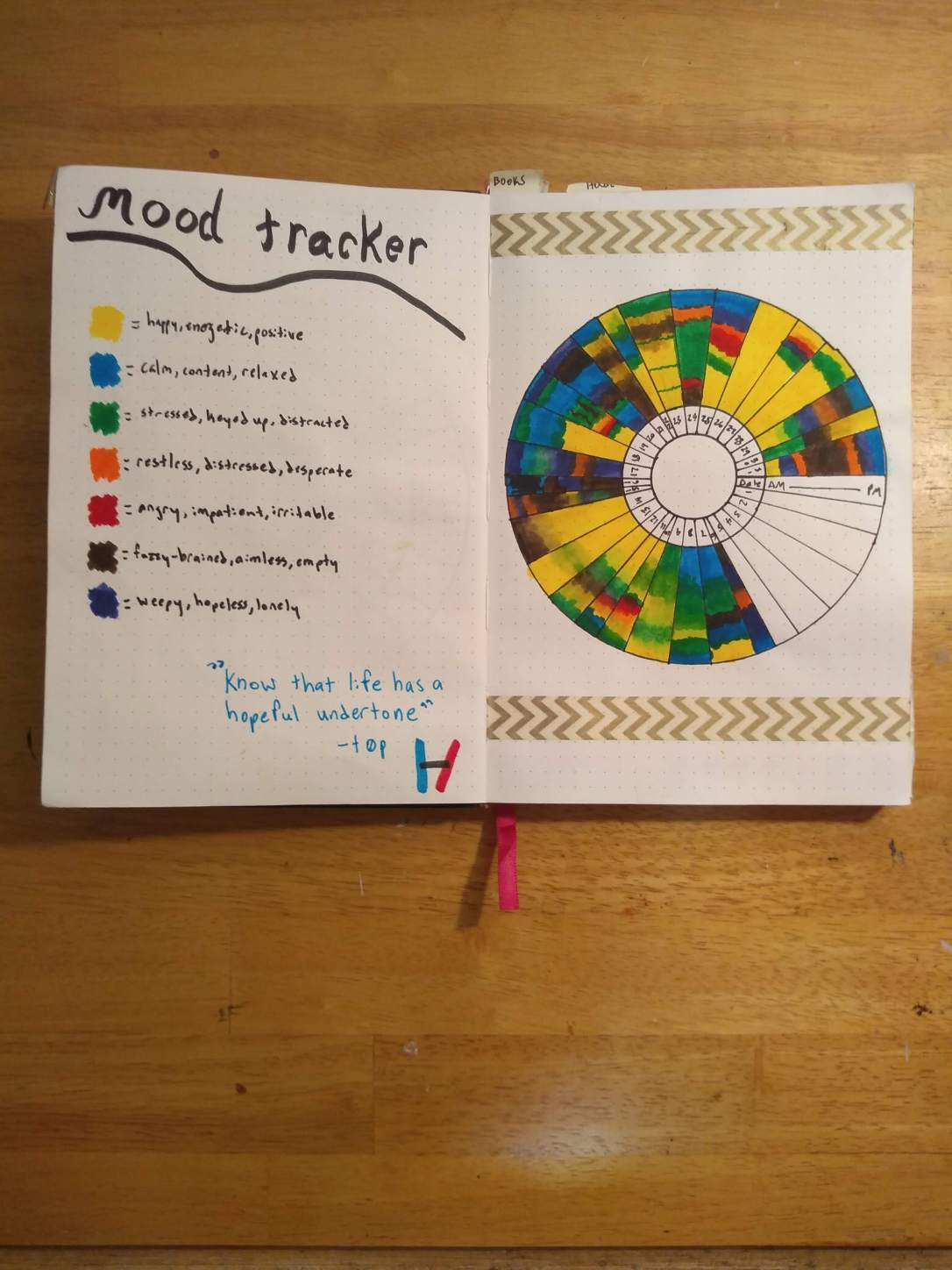 First mood tracker